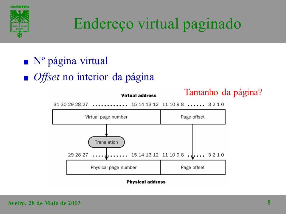 Endereço virtual paginado