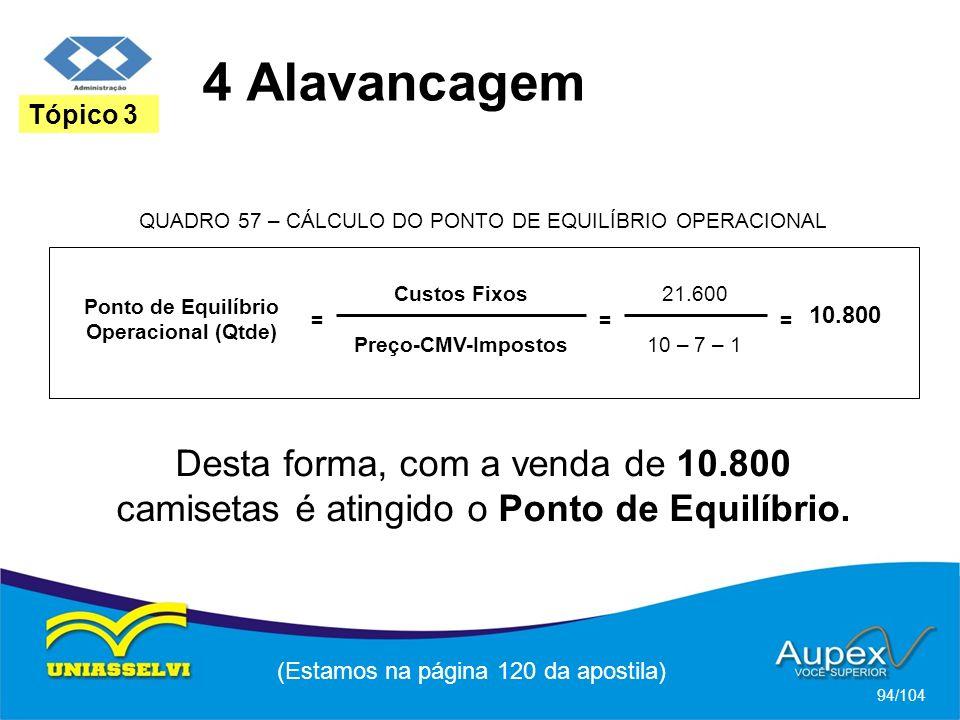 Ponto de Equilíbrio Operacional (Qtde) Custos Fixos Preço-CMV-Impostos