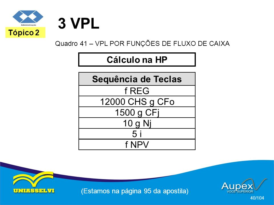 3 VPL Cálculo na HP Sequência de Teclas f REG 12000 CHS g CFo