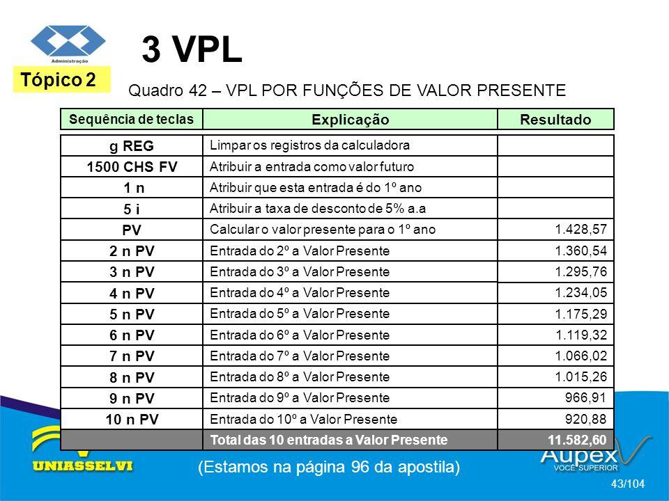 3 VPL Tópico 2 Quadro 42 – VPL POR FUNÇÕES DE VALOR PRESENTE
