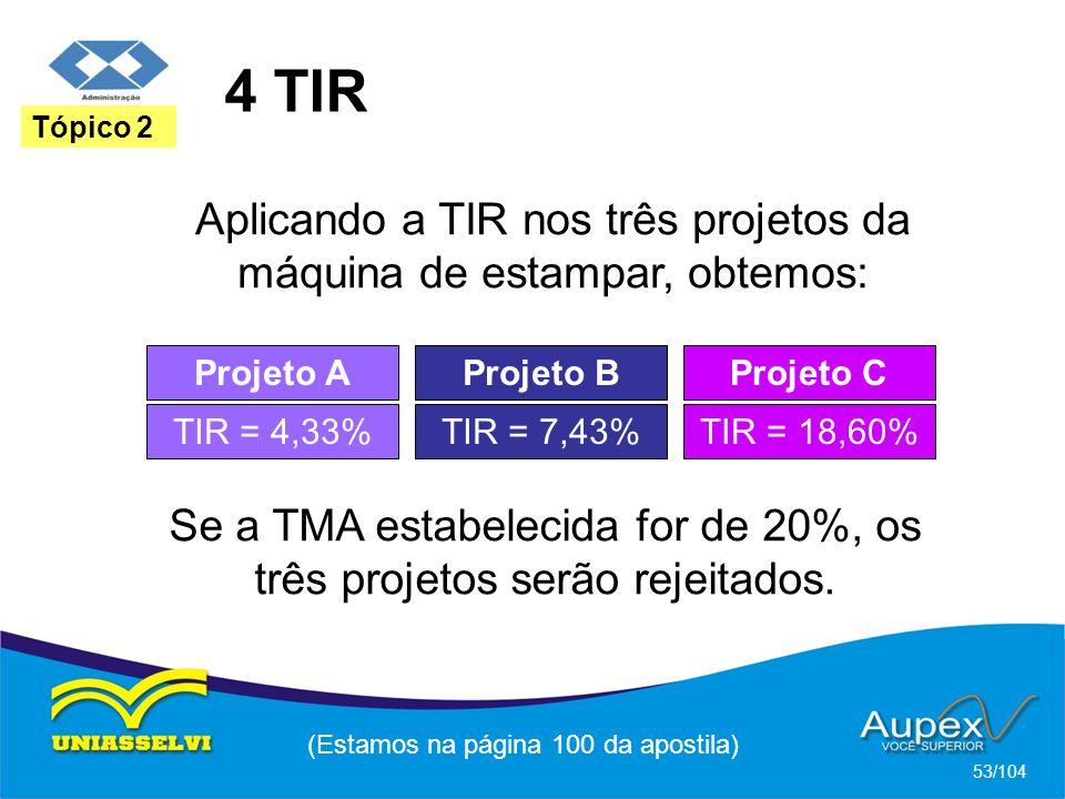 4 TIR Tópico 2. Aplicando a TIR nos três projetos da máquina de estampar, obtemos: Projeto A. Projeto B.