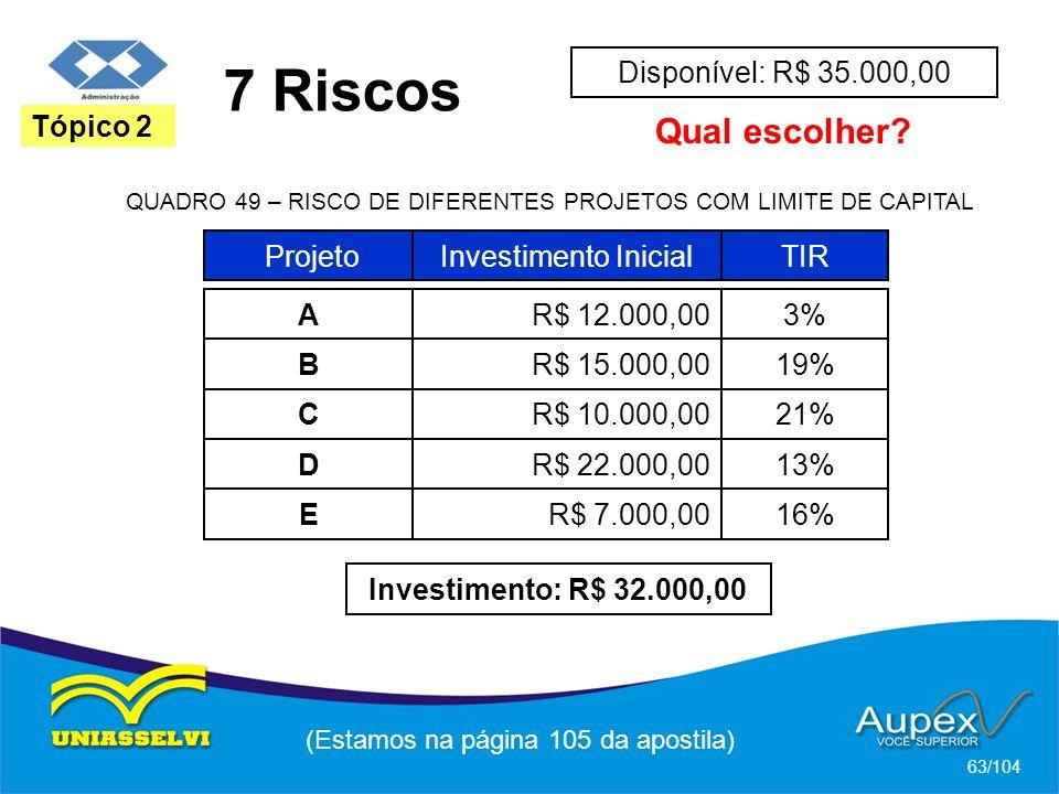 7 Riscos Qual escolher Disponível: R$ 35.000,00 Tópico 2 Projeto