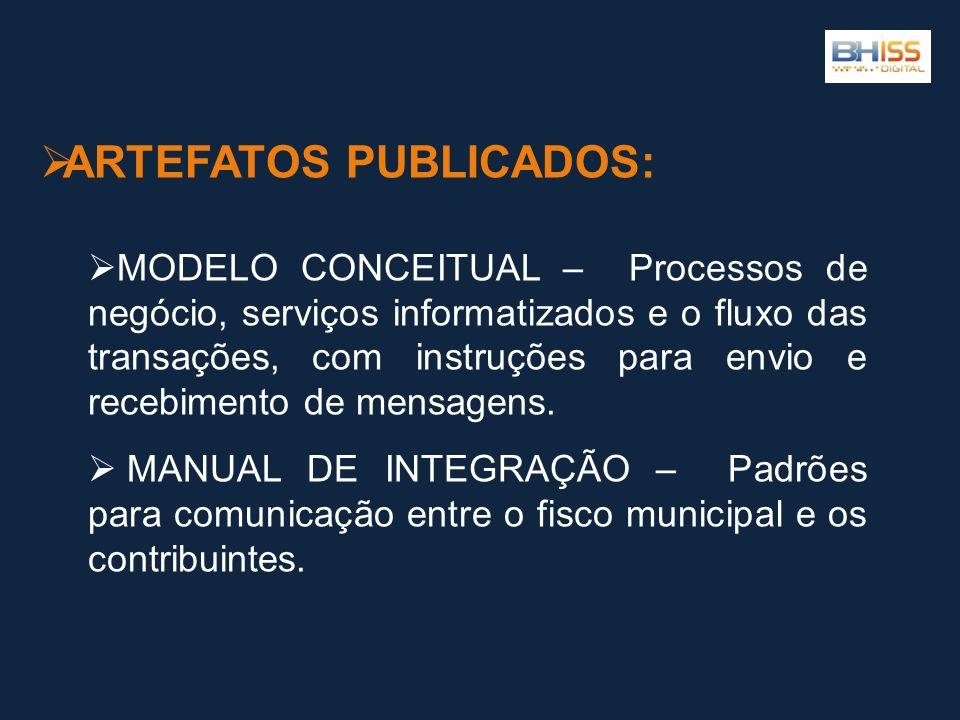 ARTEFATOS PUBLICADOS: