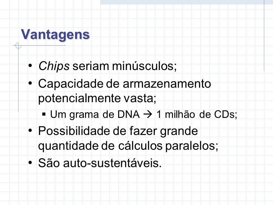 Vantagens Chips seriam minúsculos;
