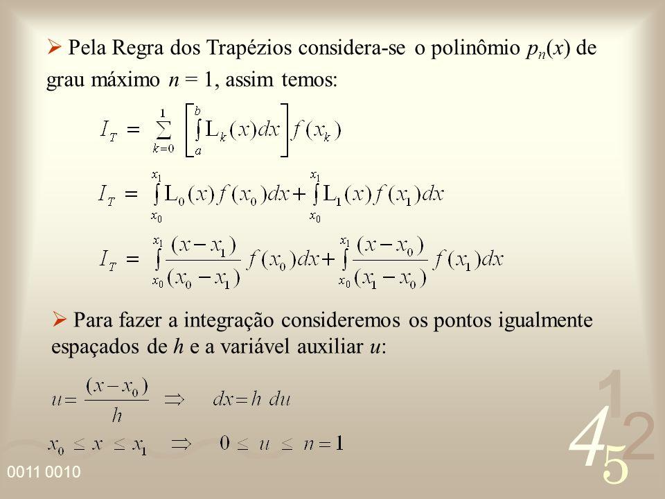 Pela Regra dos Trapézios considera-se o polinômio pn(x) de
