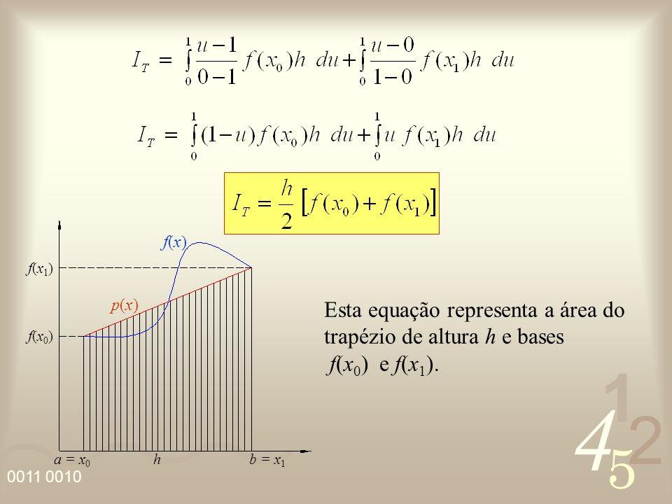 Esta equação representa a área do trapézio de altura h e bases