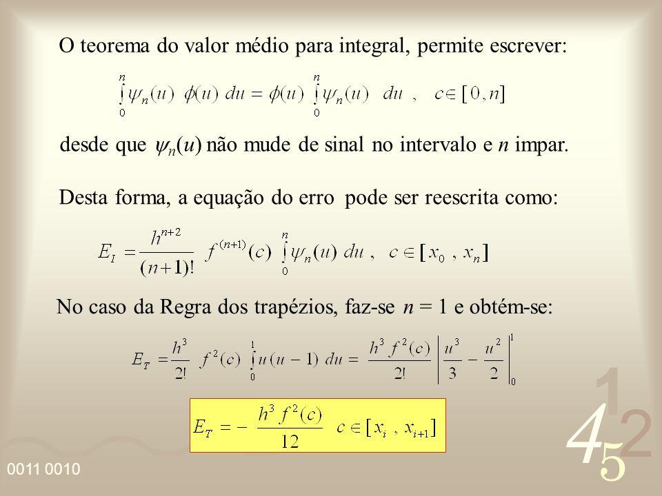 O teorema do valor médio para integral, permite escrever: