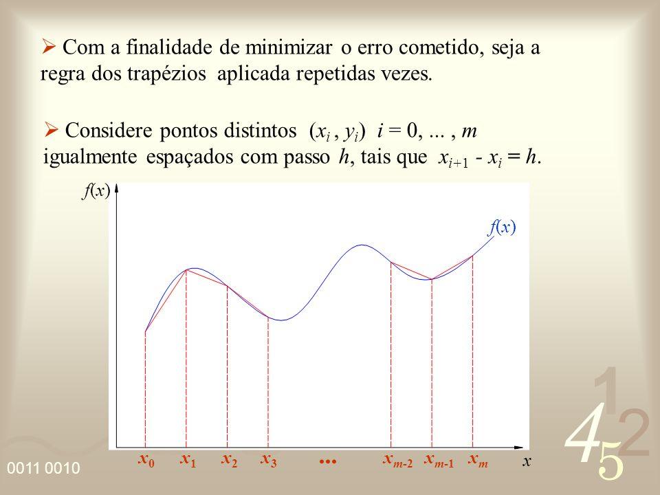 Com a finalidade de minimizar o erro cometido, seja a regra dos trapézios aplicada repetidas vezes.