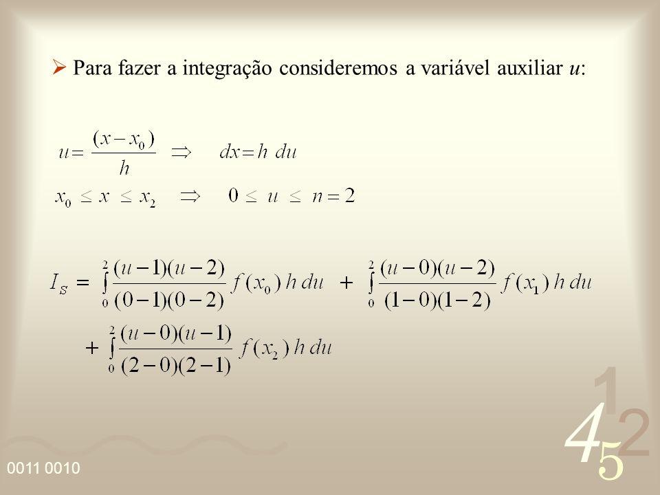 Para fazer a integração consideremos a variável auxiliar u: