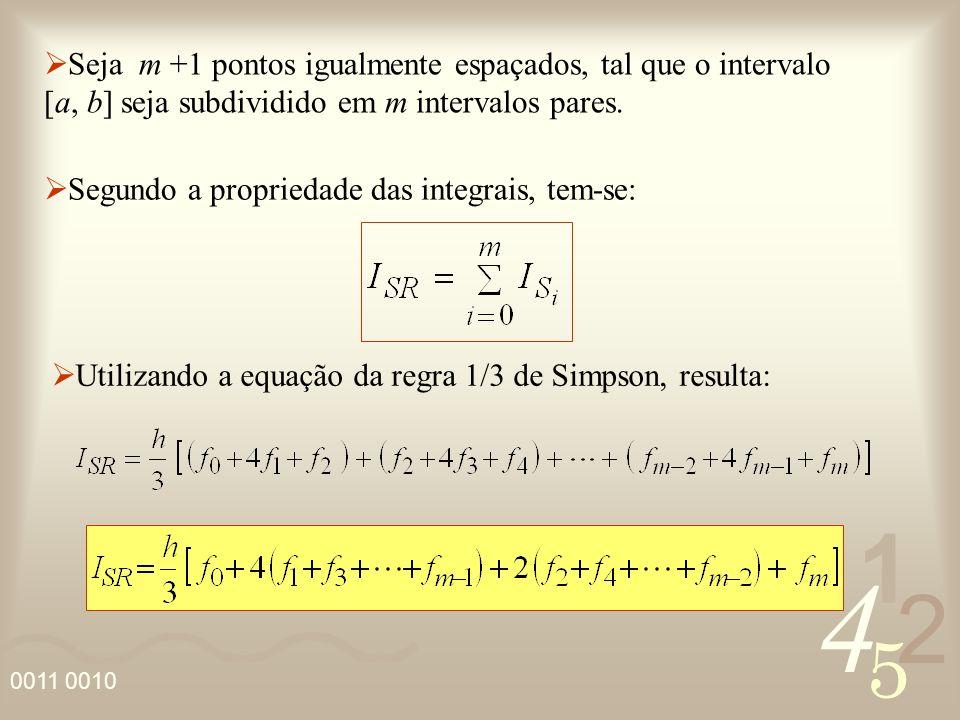 Seja m +1 pontos igualmente espaçados, tal que o intervalo