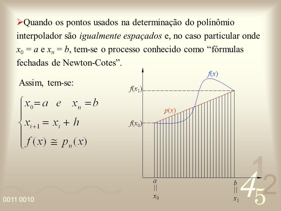 Quando os pontos usados na determinação do polinômio