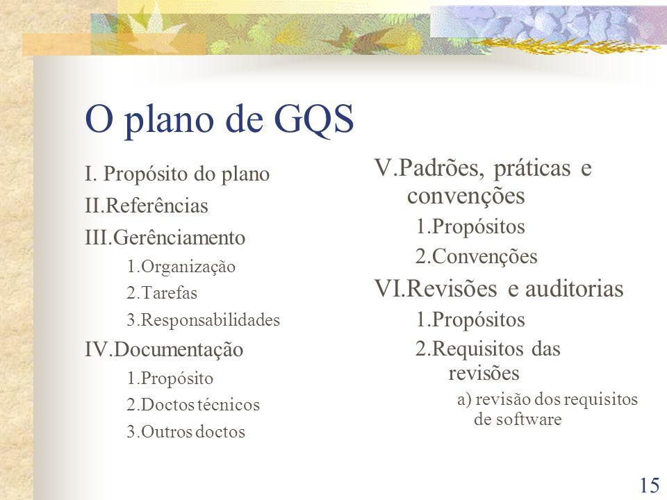 O plano de GQS V.Padrões, práticas e convenções