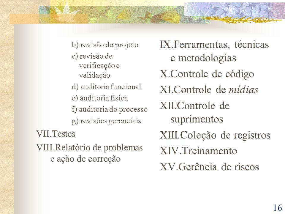IX.Ferramentas, técnicas e metodologias X.Controle de código