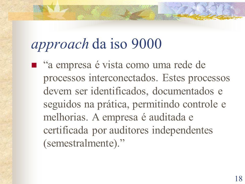 approach da iso 9000