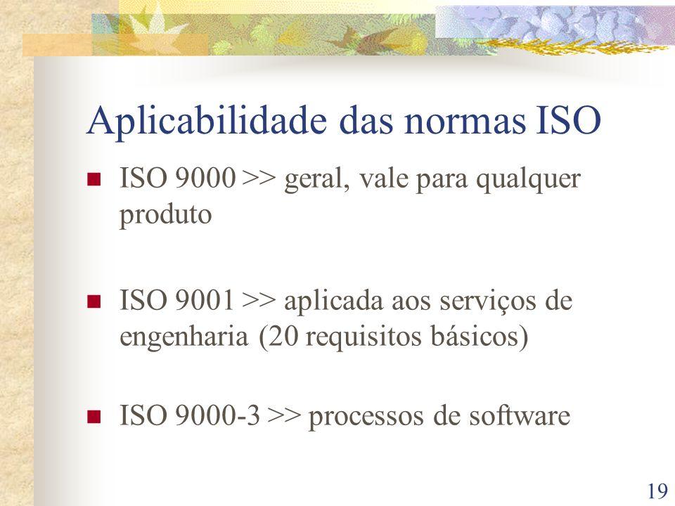 Aplicabilidade das normas ISO