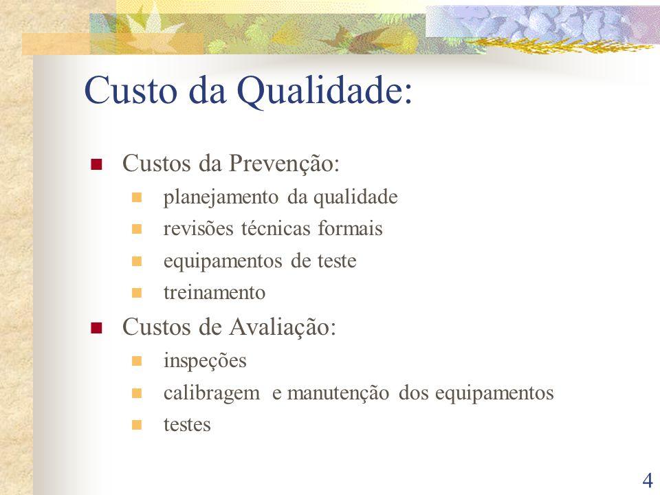 Custo da Qualidade: Custos da Prevenção: Custos de Avaliação: