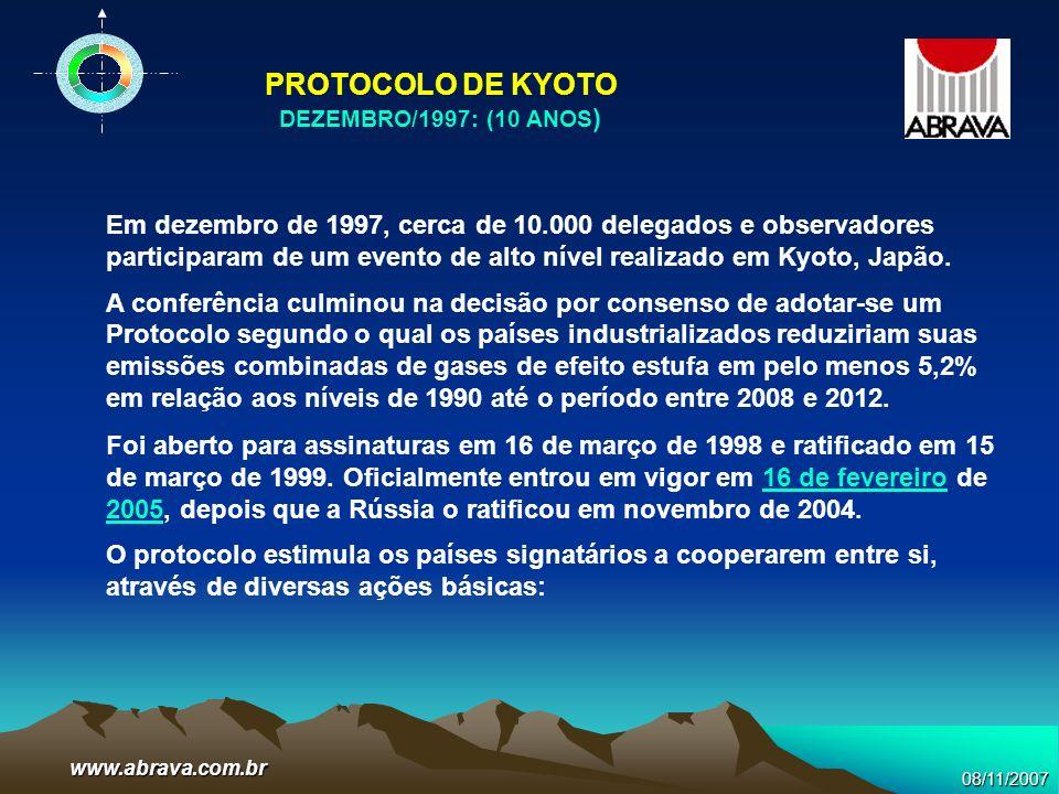 PROTOCOLO DE KYOTO DEZEMBRO/1997: (10 ANOS)