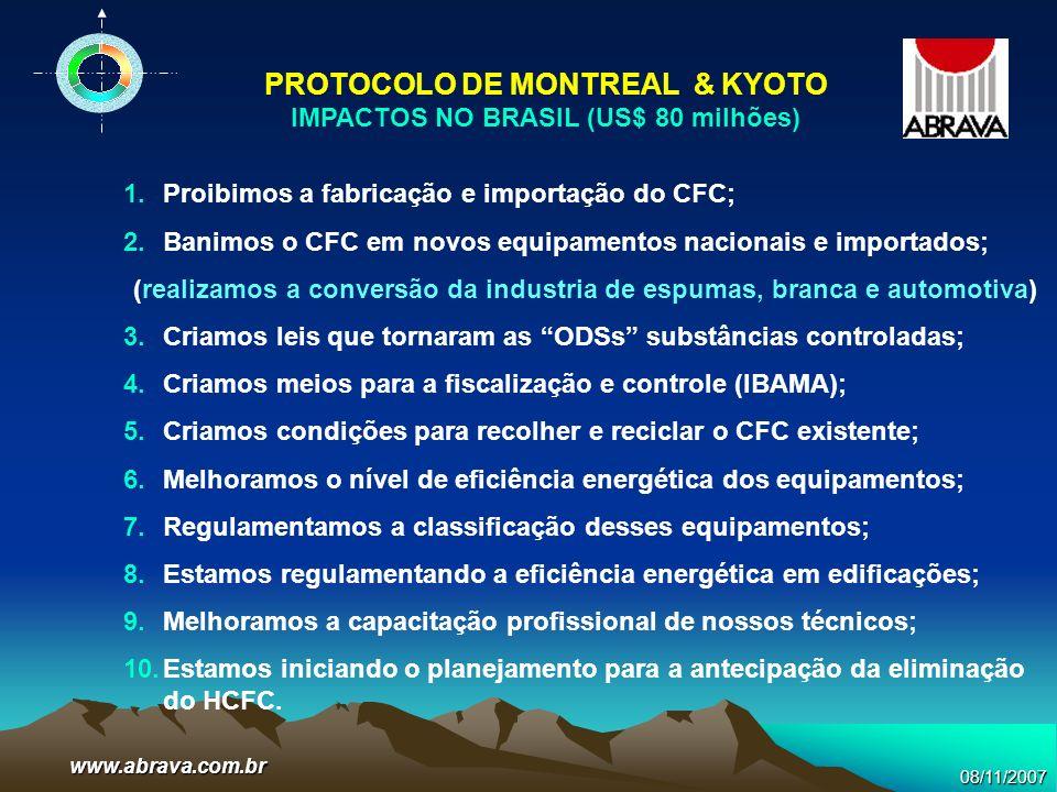 PROTOCOLO DE MONTREAL & KYOTO