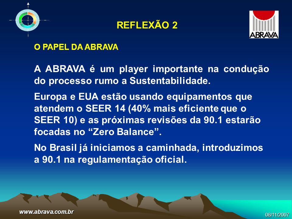 REFLEXÃO 2 O PAPEL DA ABRAVA. A ABRAVA é um player importante na condução do processo rumo a Sustentabilidade.