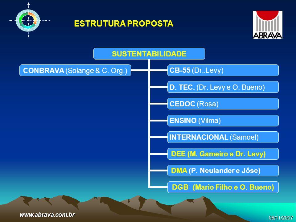 ESTRUTURA PROPOSTA www.abrava.com.br 08/11/2007