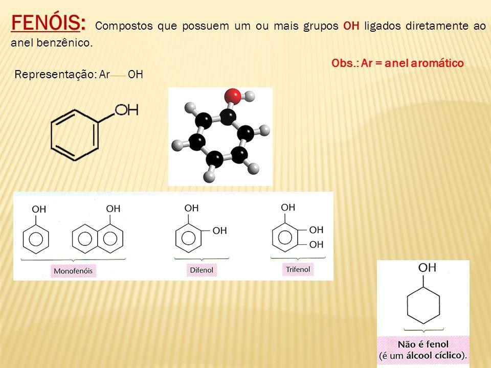 FENÓIS: Compostos que possuem um ou mais grupos OH ligados diretamente ao anel benzênico.