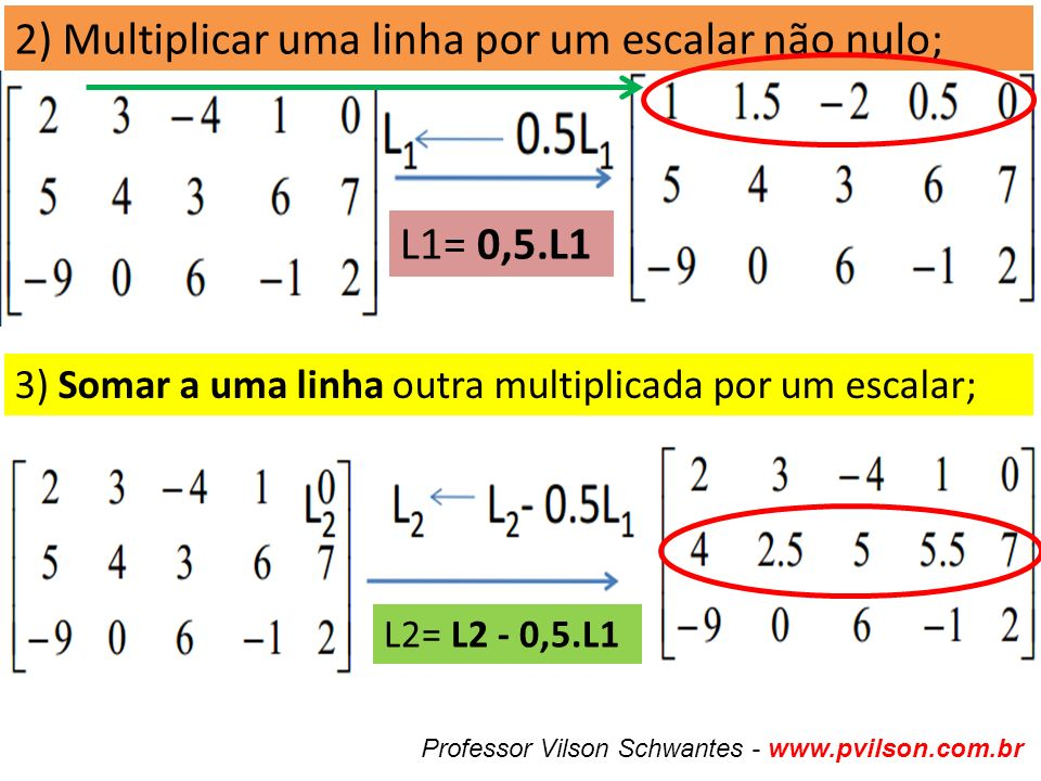 2) Multiplicar uma linha por um escalar não nulo;