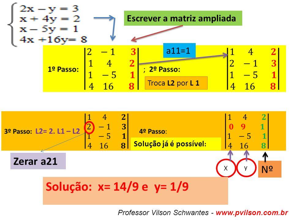 Solução: x= 14/9 e y= 1/9 Zerar a21 Nº Escrever a matriz ampliada