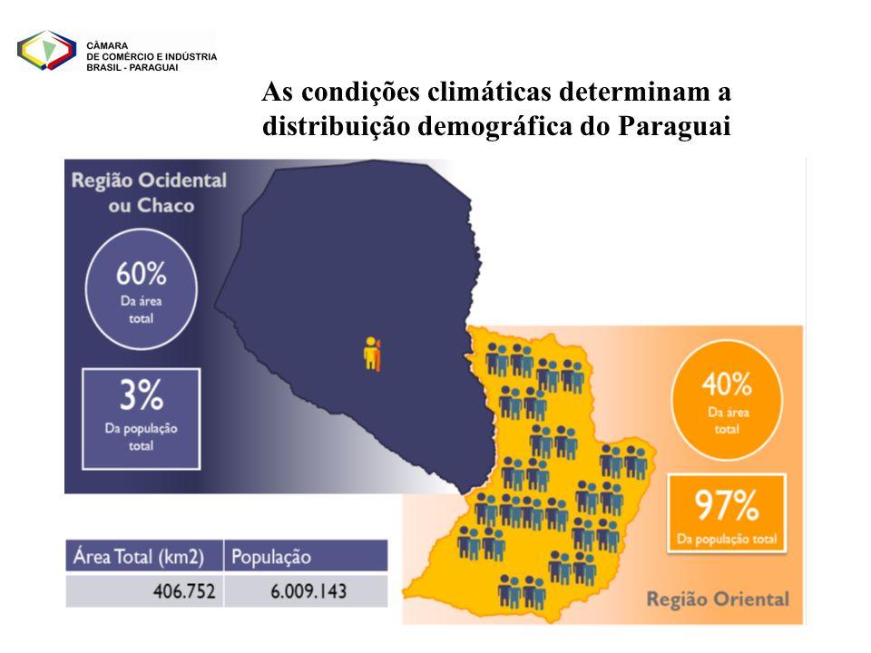 As condições climáticas determinam a distribuição demográfica do Paraguai