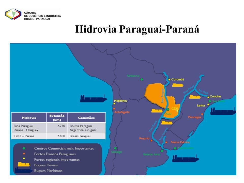 Hidrovia Paraguai-Paraná