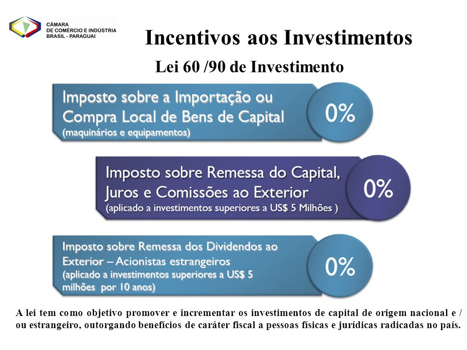 Incentivos aos Investimentos