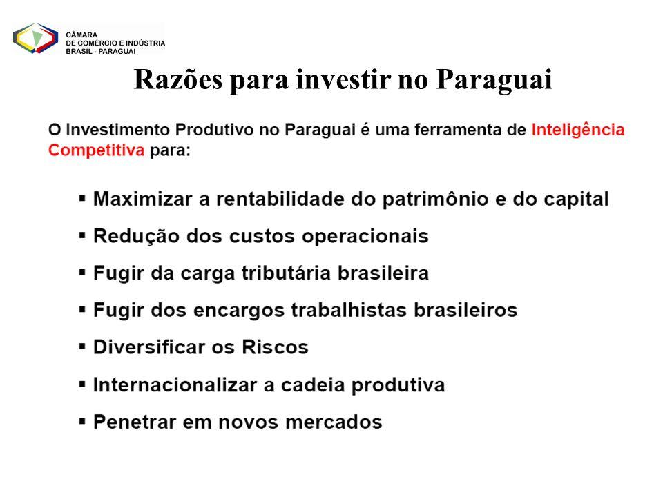 Razões para investir no Paraguai