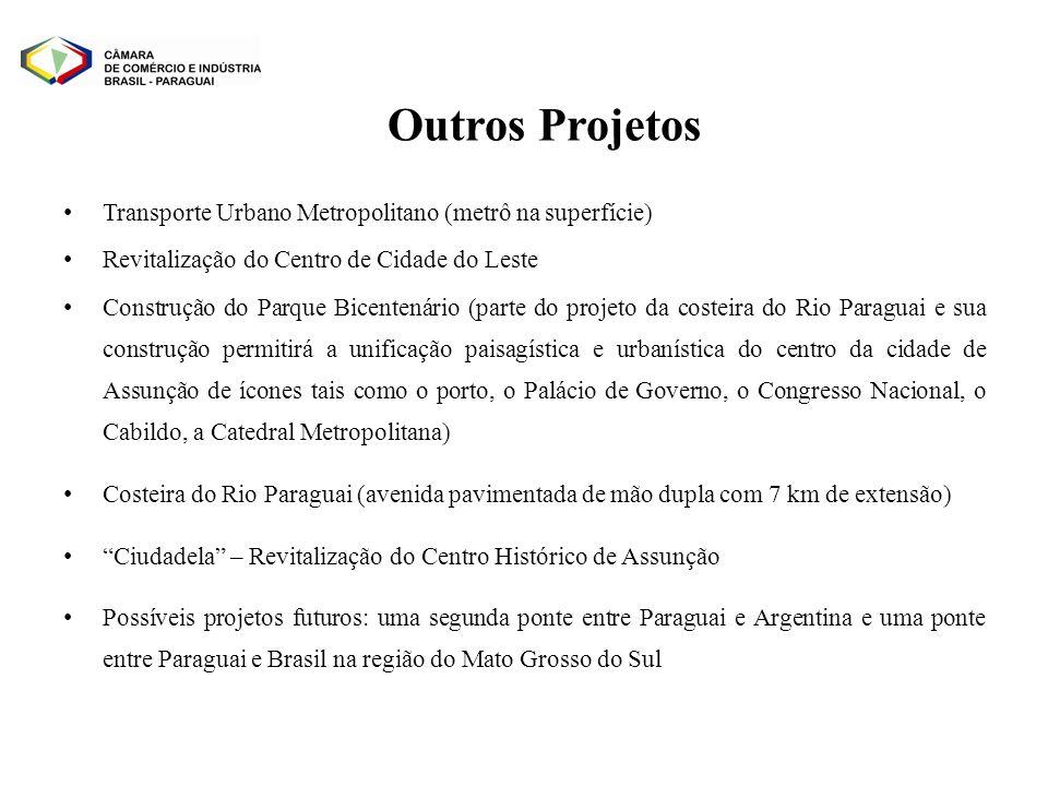 Outros Projetos Transporte Urbano Metropolitano (metrô na superfície)