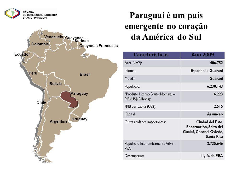Paraguai é um país emergente no coração da América do Sul