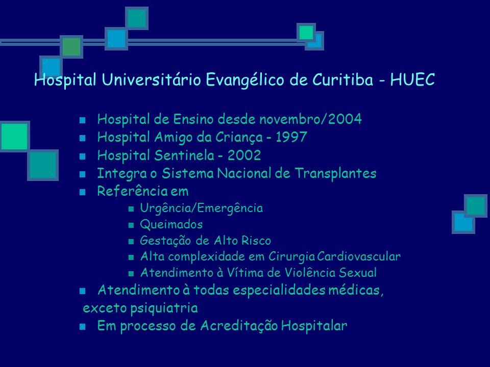 Hospital Universitário Evangélico de Curitiba - HUEC