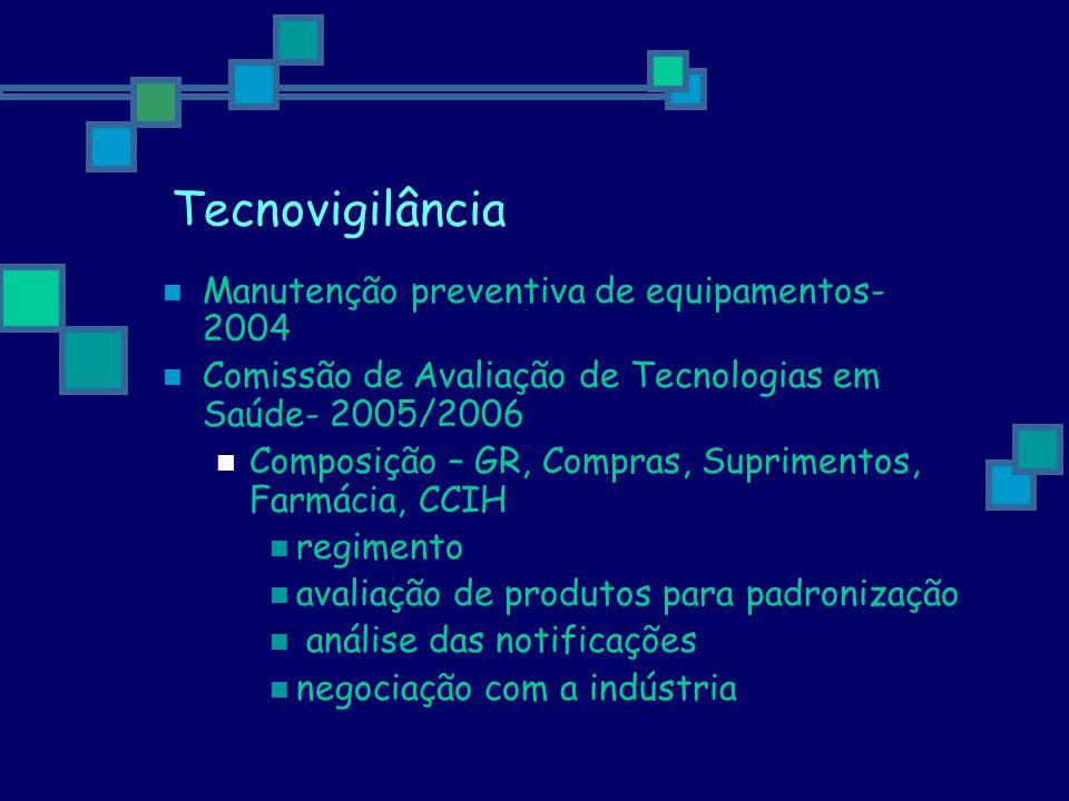 Tecnovigilância Manutenção preventiva de equipamentos- 2004