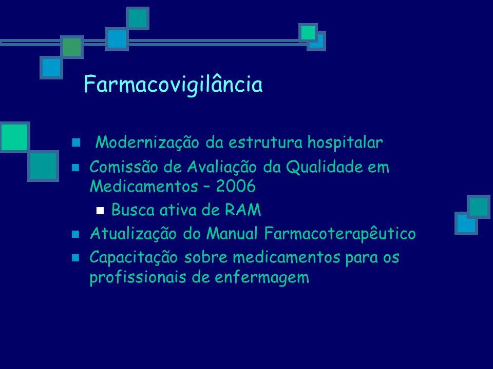 Farmacovigilância Modernização da estrutura hospitalar