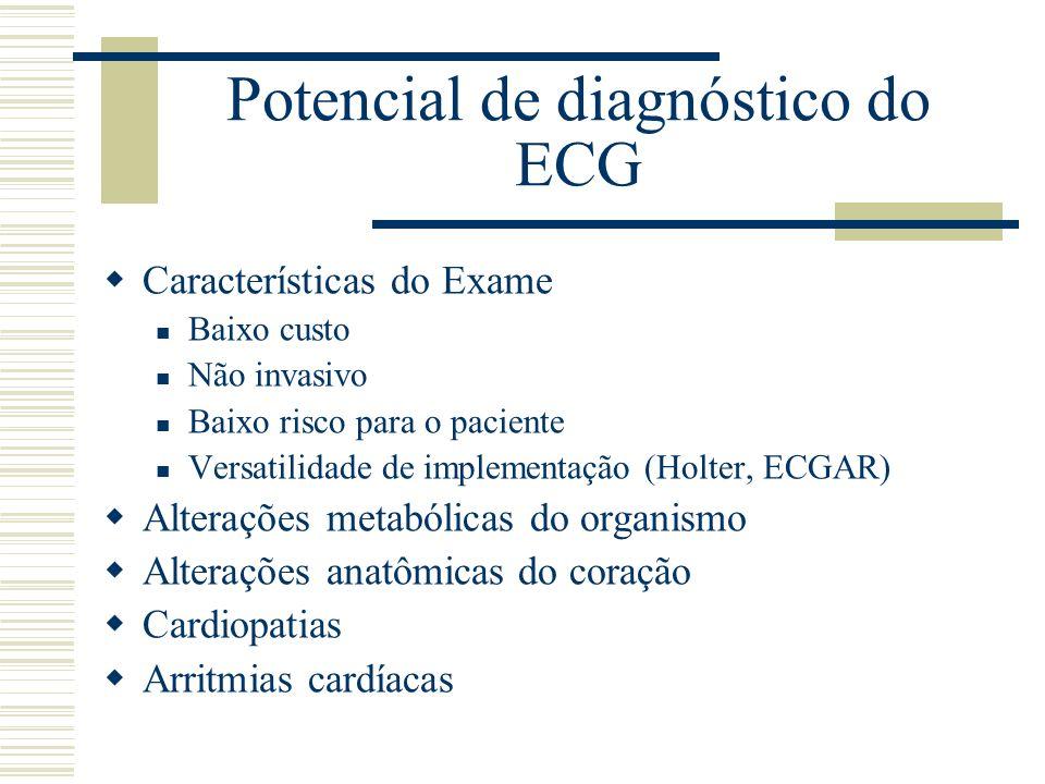 Potencial de diagnóstico do ECG