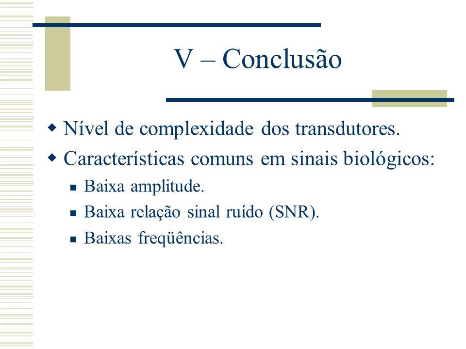 V – Conclusão Nível de complexidade dos transdutores.