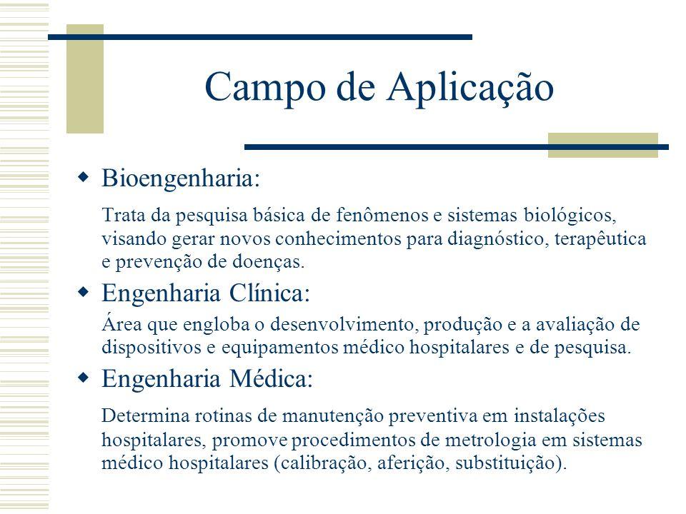 Campo de Aplicação Bioengenharia: