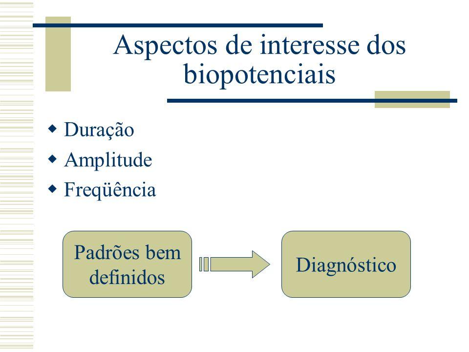 Aspectos de interesse dos biopotenciais