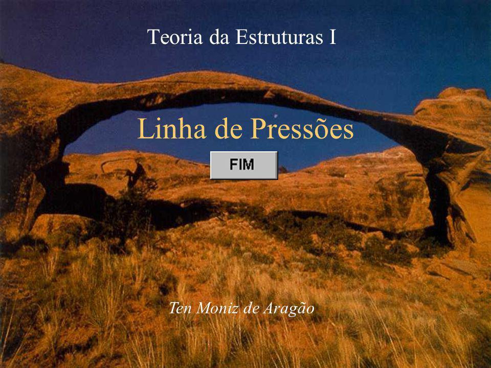 Linha de Pressões -fim-