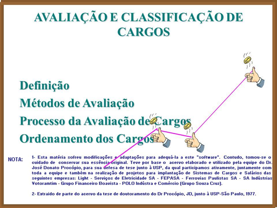 AVALIAÇÃO E CLASSIFICAÇÃO DE CARGOS