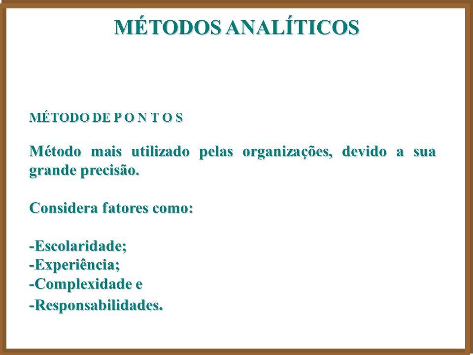 MÉTODOS ANALÍTICOS MÉTODO DE P O N T O S. Método mais utilizado pelas organizações, devido a sua grande precisão.