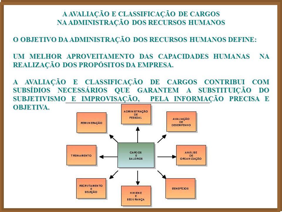 A AVALIAÇÃO E CLASSIFICAÇÃO DE CARGOS
