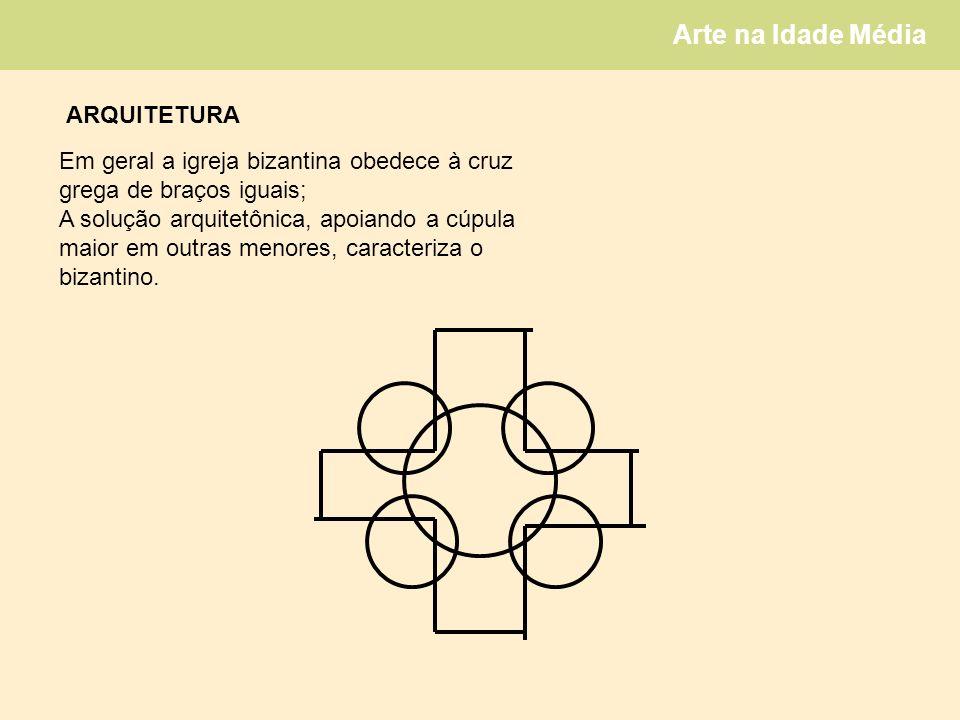 ARQUITETURA Em geral a igreja bizantina obedece à cruz grega de braços iguais;