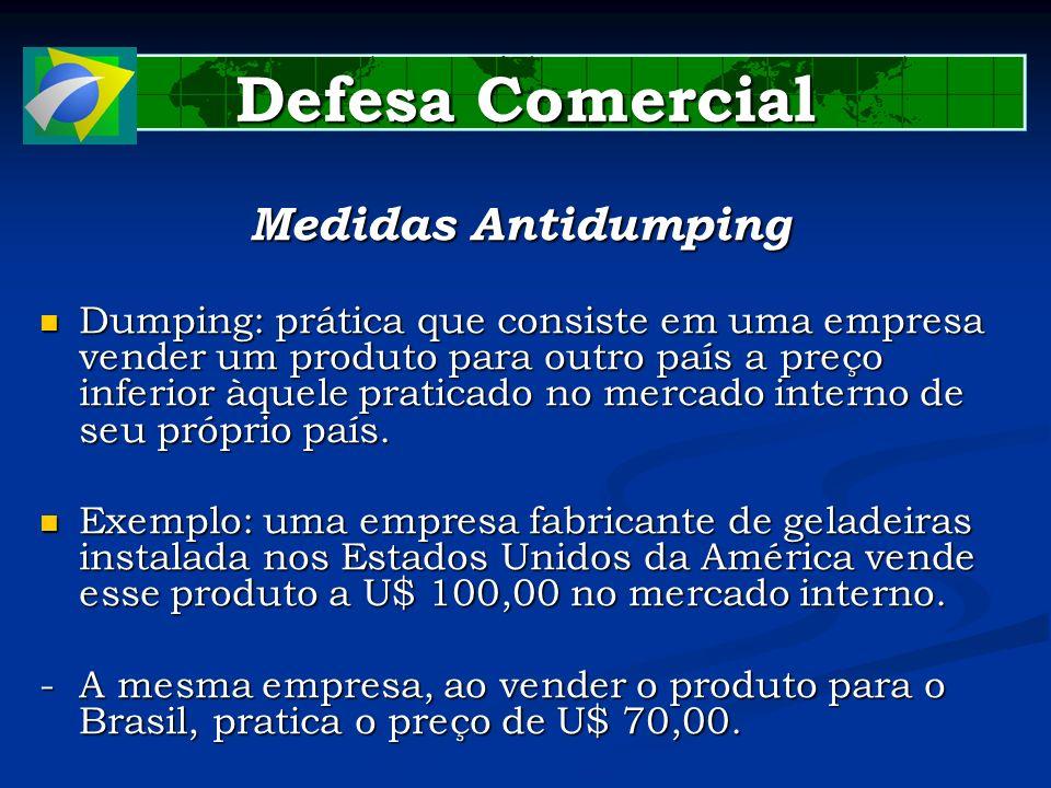 Defesa Comercial Medidas Antidumping