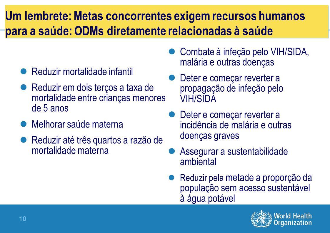 Um lembrete: Metas concorrentes exigem recursos humanos para a saúde: ODMs diretamente relacionadas à saúde