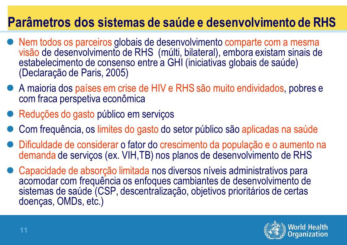 Parâmetros dos sistemas de saúde e desenvolvimento de RHS