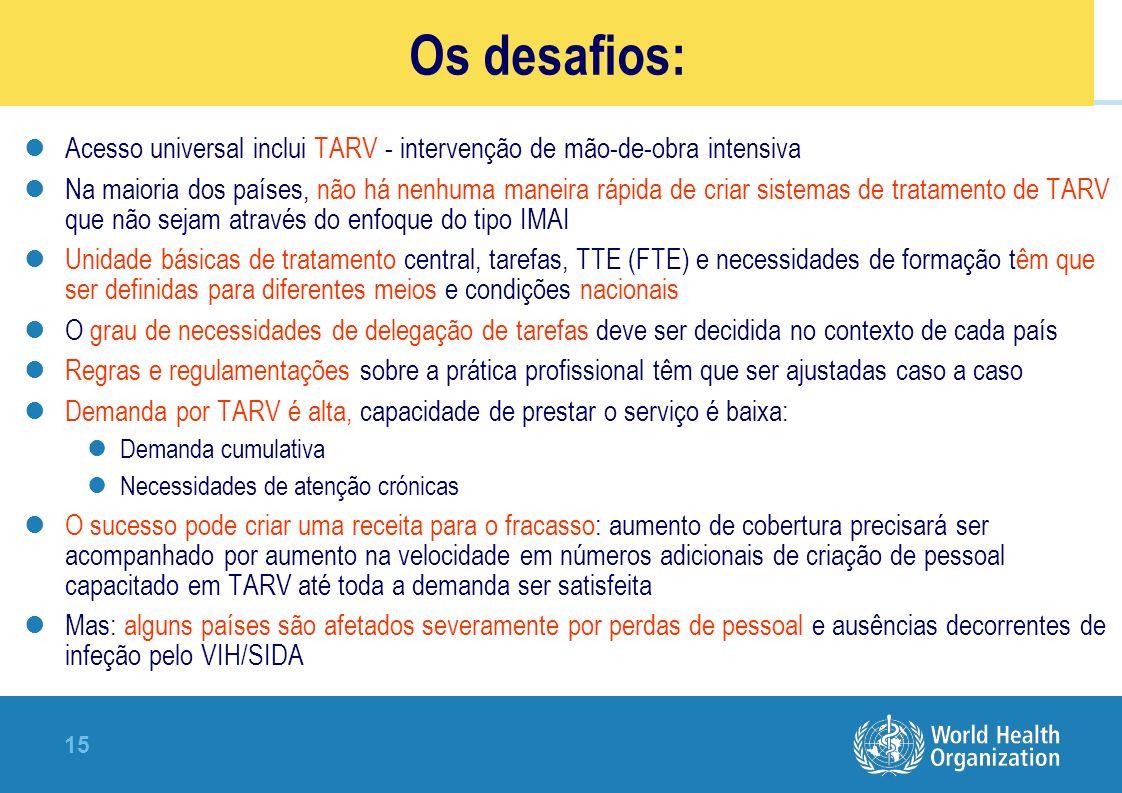 Os desafios: Acesso universal inclui TARV - intervenção de mão-de-obra intensiva.