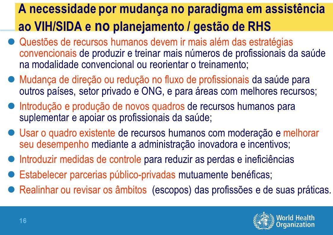 A necessidade por mudança no paradigma em assistência ao VIH/SIDA e no planejamento / gestão de RHS